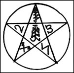 Близнецы гороскоп на завтра  wdayru