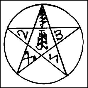 Гороскоп  Близнецы Характеристика знака зодиака близнецы